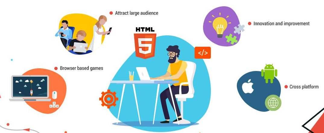 HTML5 игры: их основные особенности и возможности